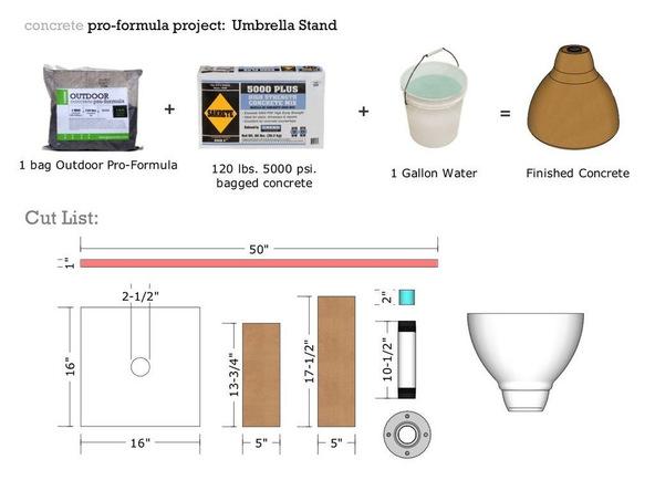 Step 1, Cut List - Umbrella Base | CHENG Concrete Exchange